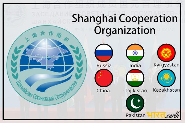 Shanghai Cooperation Organization ( sco ) member list